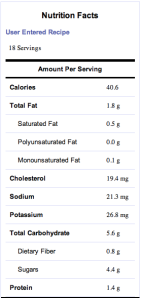 Chocolate Peppermint Mini Cupcakes Nutrition Info
