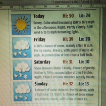 The forecast when I did Thursday's weather page. The outlook hasn't improved.